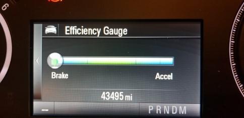 Name:  Efficienecy Gauge.jpg Views: 185 Size:  49.6 KB
