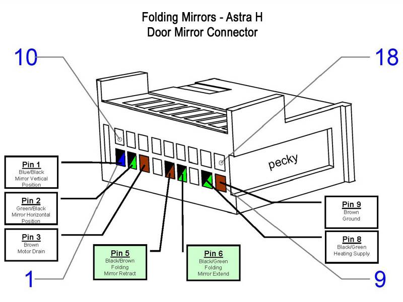 vauxhall astra wiring diagram vauxhall zafira tourer panicattacktreatment co
