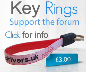 Forum Key Rings